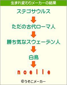 noelleの生まれ変わり