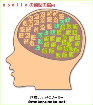 noelleの前世の脳内イメージ