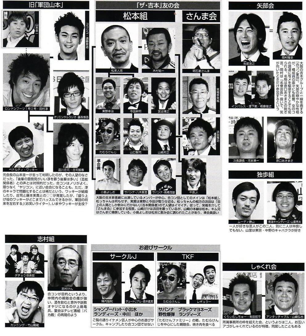 入江 軍団 相関 図