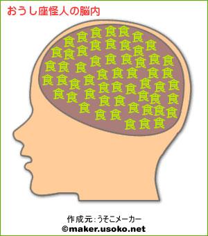 usokooushizakaijinbrain.jpg