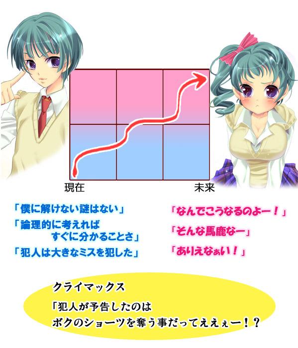 zennou_s2.jpg