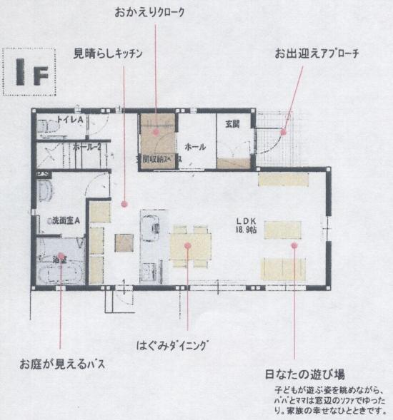 トヨタホーム新セットプラン表1階プラン550