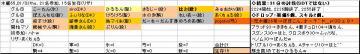 木曜くじ参加グル65_20080103.jpg