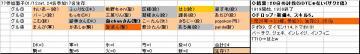 参加グル77_20080112.JPG
