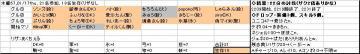 木曜くじ参加グル67_20080117.JPG