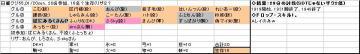 日曜くじ参加グル55_20080120.JPG