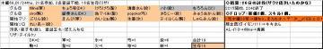 木曜くじ参加グル68_20080124.JPG