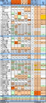 参加面子80_20080202.JPG