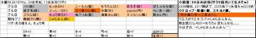 木曜くじ参加グル69_20080207.JPG
