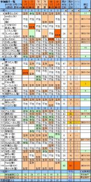 参加面子81_20080209.JPG