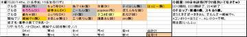 木曜くじ参加グル70_20080214.JPG