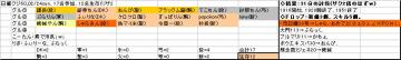日曜くじ参加グル60_20080224.JPG