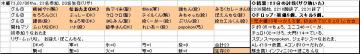 木曜くじ参加グル73_20080306.JPG