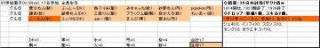 参加グル85_20080308.JPG