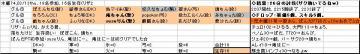 木曜くじ参加グル74_20080313.JPG
