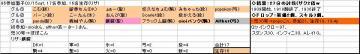 参加グル86_20080315.JPG