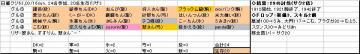 日曜くじ参加グル63_20080316.JPG