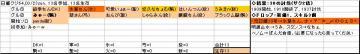 日曜くじ参加グル64_20080323.JPG