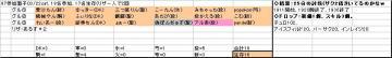 参加グル87_20080322.JPG