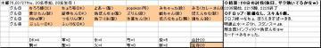 木曜くじ参加グル76_20080327.JPG