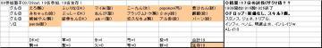 参加グル88_20080329.JPG