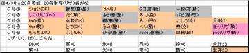 ホンテ面子③_20080403.JPG