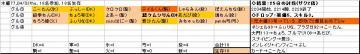 木曜くじ参加グル77_20080403.JPG