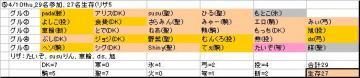 ホンテ面子⑤_20080410.JPG