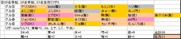 ホンテ面子⑦_20080417.JPG