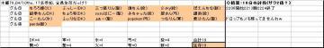 木曜くじ参加グル78_20080410.JPG