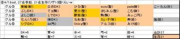 ホンテ面子⑧_20080419.JPG