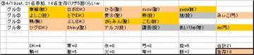 ホンテ面子⑨_20080419.JPG