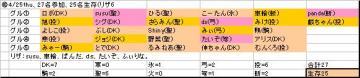ホンテ面子⑩_20080425.JPG