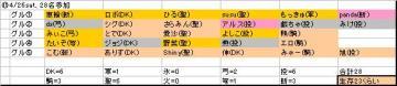 ホンテ面子⑪、20080426.JPG