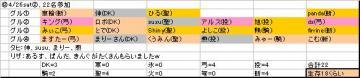 ホンテ面子⑫、20080426②.JPG