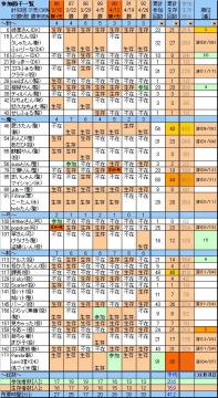 参加面子92、20080426.JPG