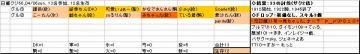 日曜くじ参加グル66、20080406.JPG