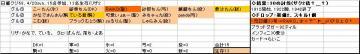 日曜くじ参加グル68、20080420.JPG