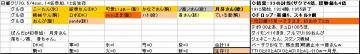 日曜くじ参加グル70、20080504.JPG