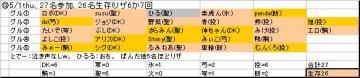 ホンテ面子⑬、20080501thu.JPG