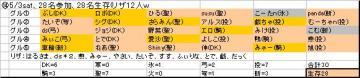 ホンテ面子⑭、20080504sat.JPG