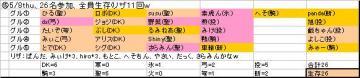 ホンテ面子⑮、20080508thu.JPG