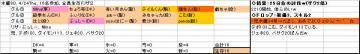 木曜くじ参加グル80、20080424.JPG