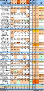 参加面子93、20080510.JPG