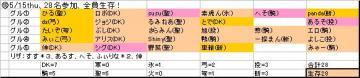 ホンテ面子⑱、20080515thu.JPG
