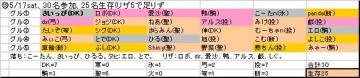 ホンテ面子⑲、20080517sat.JPG