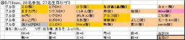 ホンテ面子⑳、20080518sun.JPG