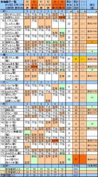 参加面子94、20080517.JPG