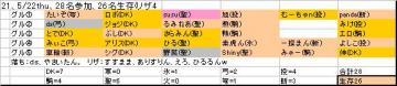 ホンテ面子21、20080522thu.JPG