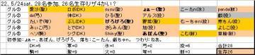 ホンテ面子22、20080524sat.JPG